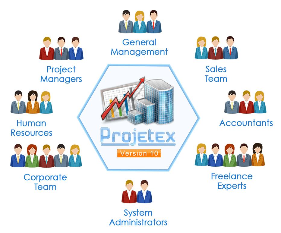 Projetex Team mini