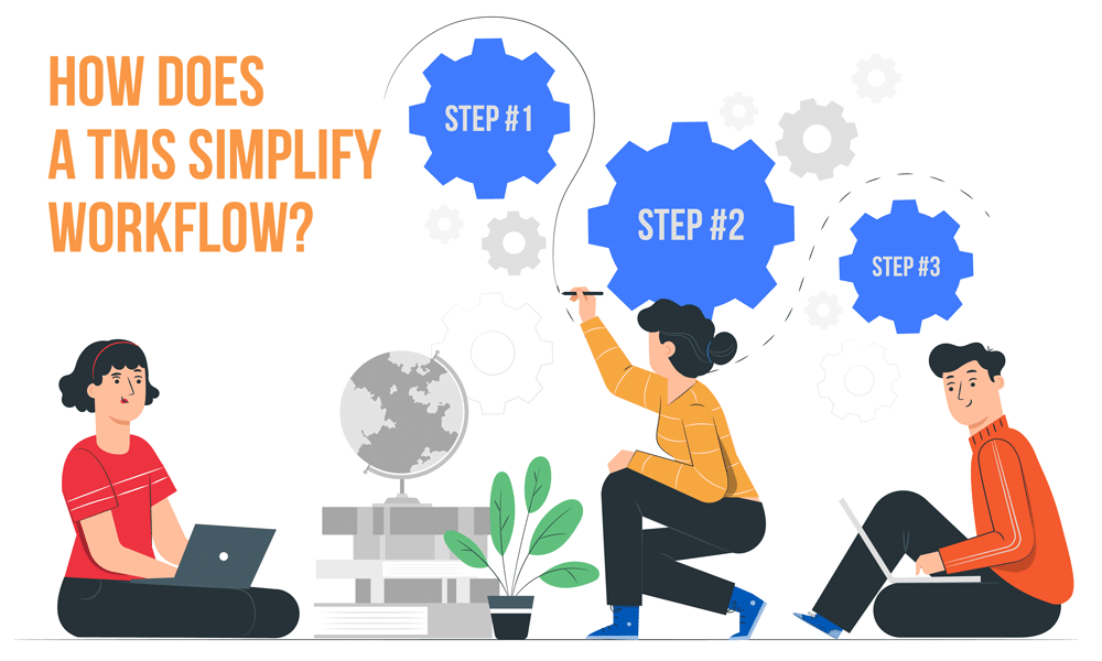 How does a translation management software simplify workflow?